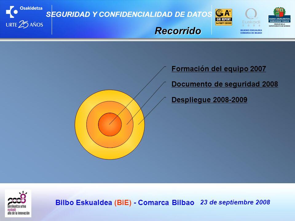 Bilbo Eskualdea (BiE) - Comarca Bilbao 23 de septiembre 2008 SEGURIDAD Y CONFIDENCIALIDAD DE DATOS Recorrido Formación del equipo 2007 Documento de se