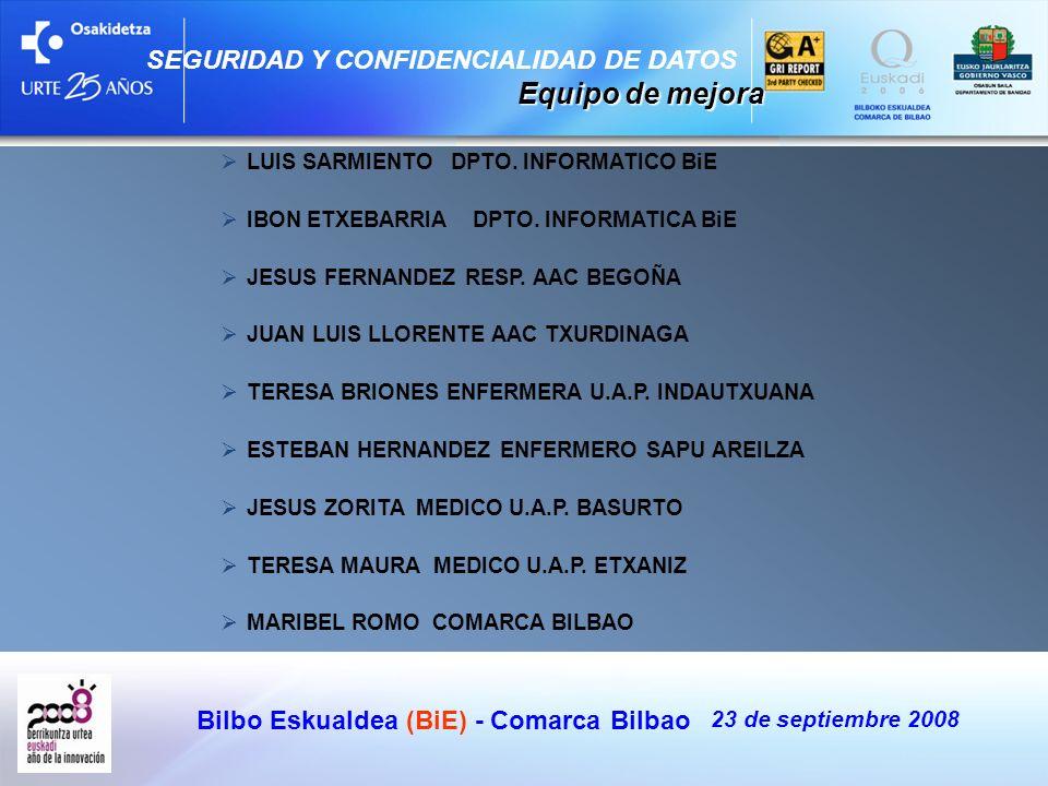 Bilbo Eskualdea (BiE) - Comarca Bilbao 23 de septiembre 2008 SEGURIDAD Y CONFIDENCIALIDAD DE DATOS Equipo de mejora LUIS SARMIENTO DPTO. INFORMATICO B