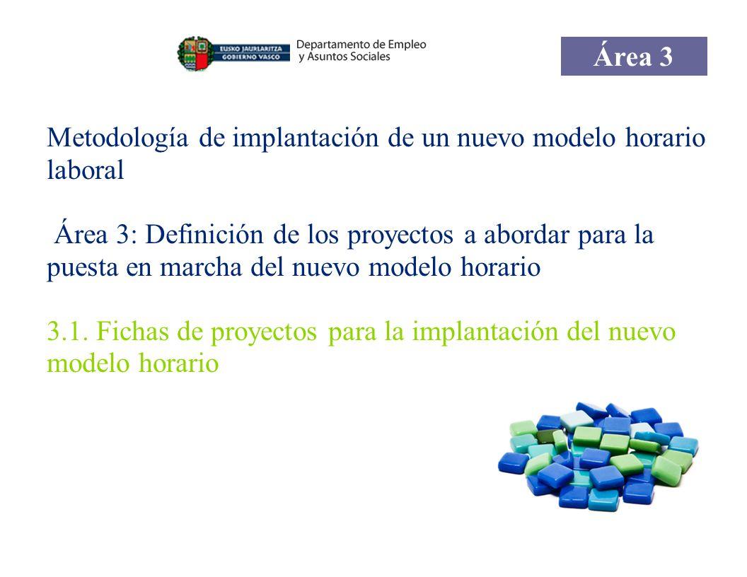Metodología de implantación de un nuevo modelo horario laboral Área 3: Definición de los proyectos a abordar para la puesta en marcha del nuevo modelo