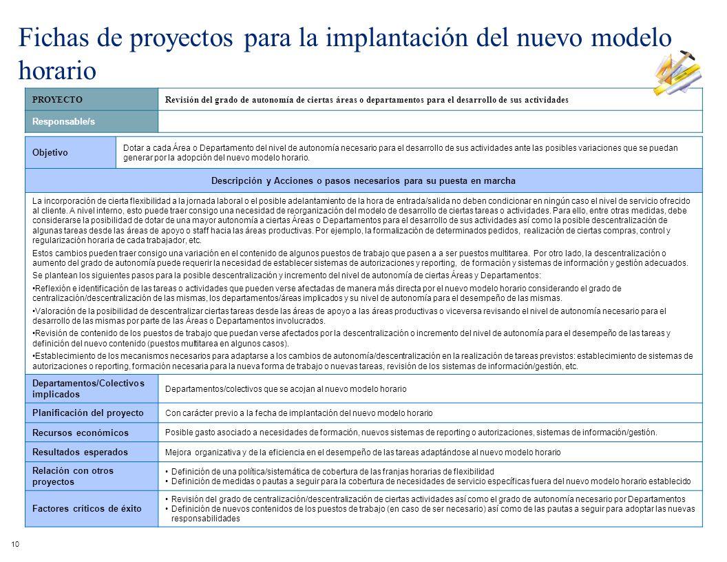 PROYECTORevisión del grado de autonomía de ciertas áreas o departamentos para el desarrollo de sus actividades Responsable/s Objetivo Dotar a cada Áre