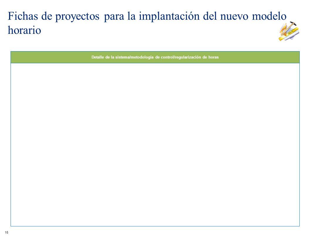 Detalle de la sistema/metodología de control/regularización de horas 15 Fichas de proyectos para la implantación del nuevo modelo horario