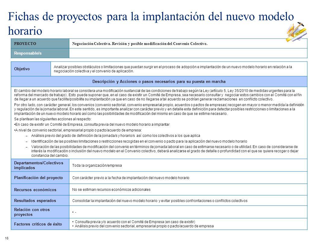 PROYECTONegociación Colectiva. Revisión y posible modificación del Convenio Colectivo. Responsable/s Objetivo Analizar posibles obstáculos o limitacio