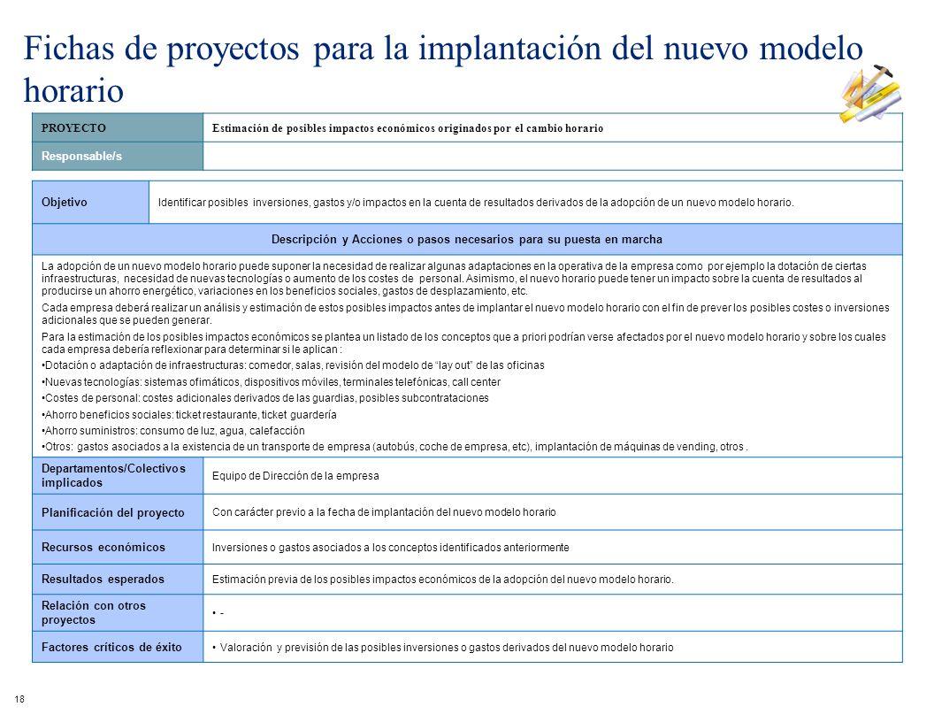 PROYECTOEstimación de posibles impactos económicos originados por el cambio horario Responsable/s Objetivo Identificar posibles inversiones, gastos y/