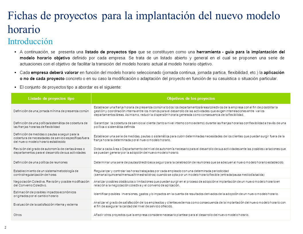 Fichas de proyectos para la implantación del nuevo modelo horario Introducción 2 A continuación, se presenta una listado de proyectos tipo que se cons