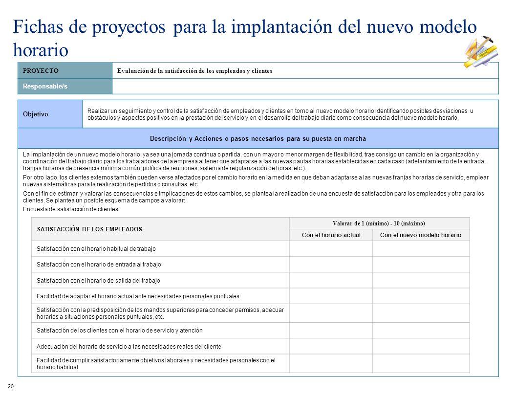 PROYECTOEvaluación de la satisfacción de los empleados y clientes Responsable/s Objetivo Realizar un seguimiento y control de la satisfacción de emple