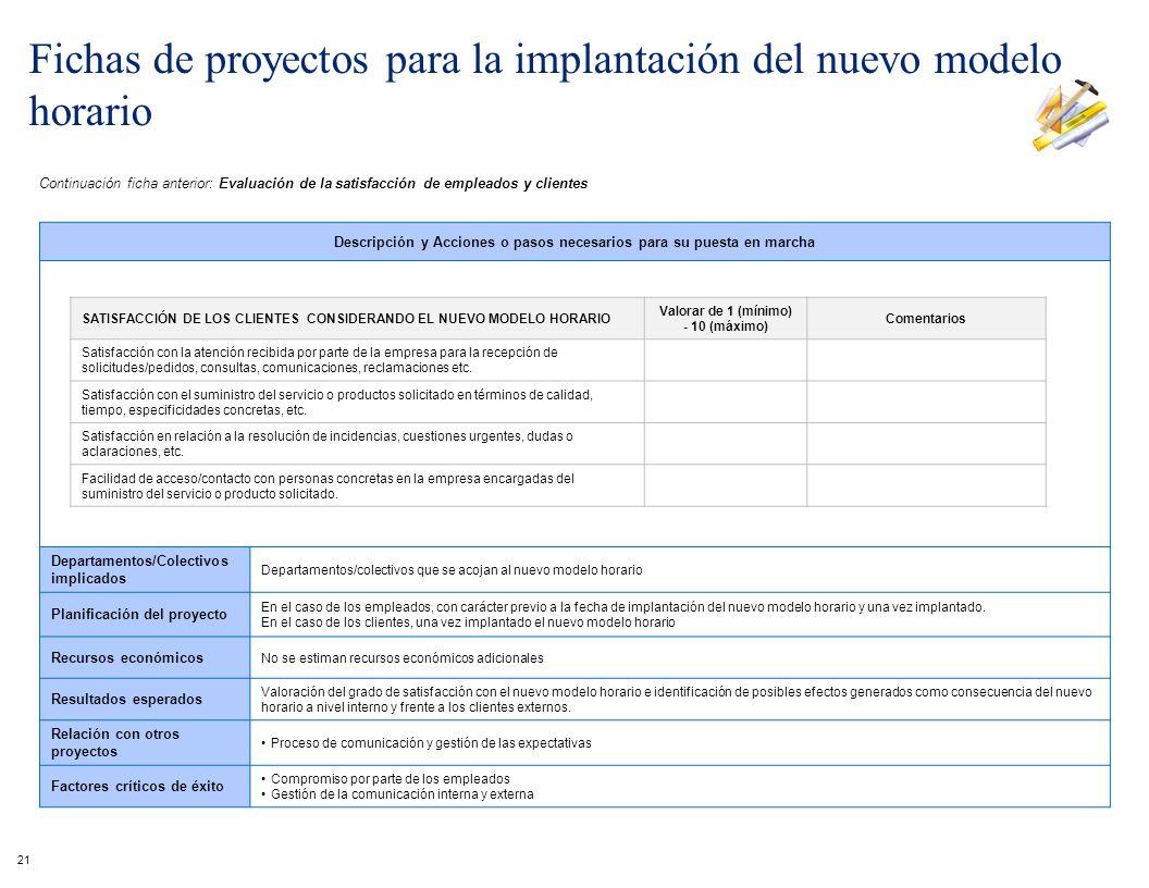Descripción y Acciones o pasos necesarios para su puesta en marcha Departamentos/Colectivos implicados Departamentos/colectivos que se acojan al nuevo