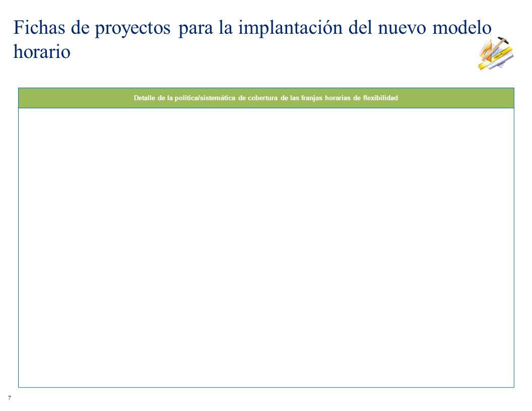 Detalle de la política/sistemática de cobertura de las franjas horarias de flexibilidad 7 Fichas de proyectos para la implantación del nuevo modelo ho