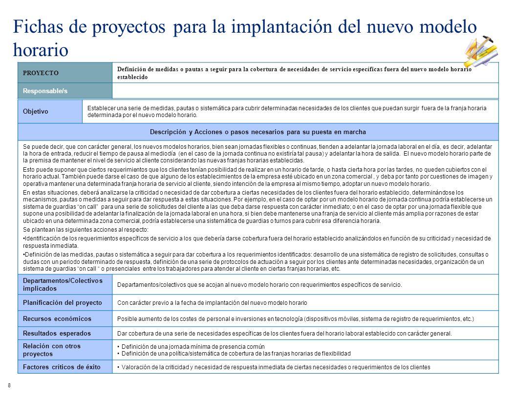 PROYECTO Definición de medidas o pautas a seguir para la cobertura de necesidades de servicio específicas fuera del nuevo modelo horario establecido R