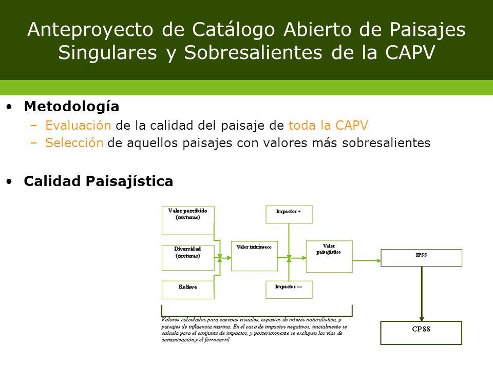 Anteproyecto de Catálogo Abierto de Paisajes Singulares y Sobresalientes de la CAPV Metodología –Evaluación de la calidad del paisaje de toda la CAPV