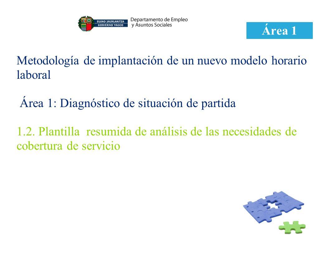 Metodología de implantación de un nuevo modelo horario laboral Área 1: Diagnóstico de situación de partida 1.2. Plantilla resumida de análisis de las