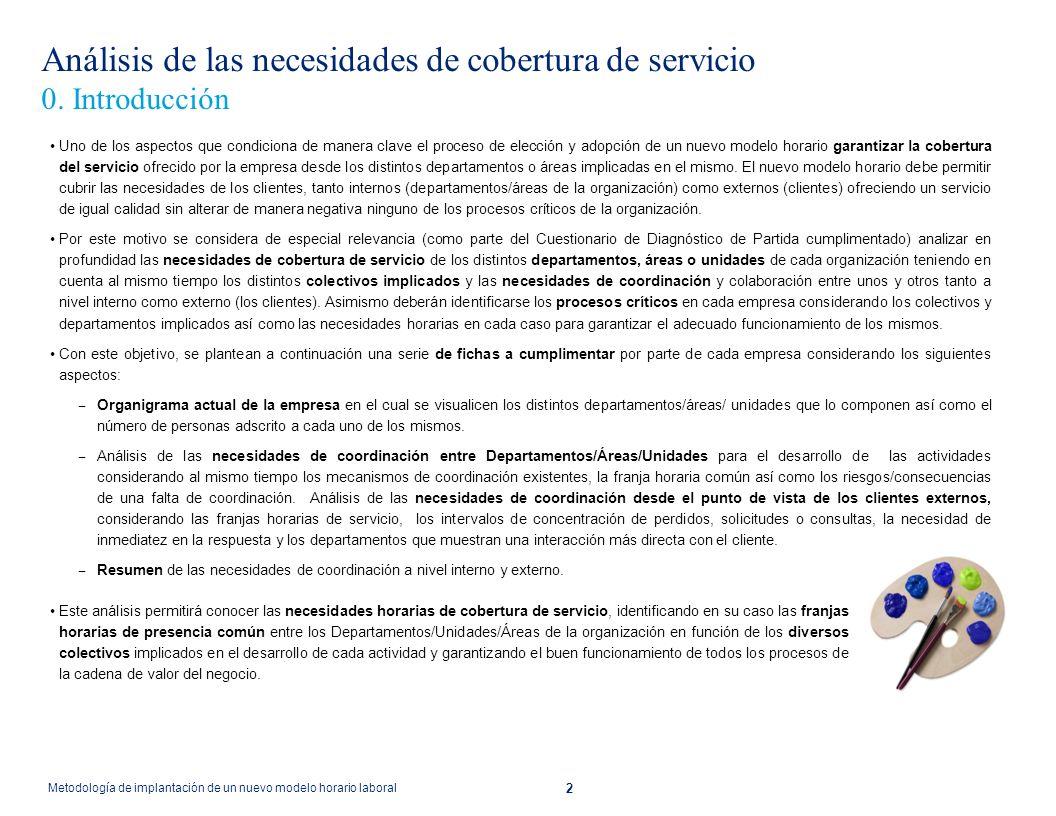 2 Metodología de implantación de un nuevo modelo horario laboral Uno de los aspectos que condiciona de manera clave el proceso de elección y adopción