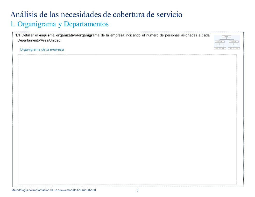 3 Análisis de las necesidades de cobertura de servicio 1.