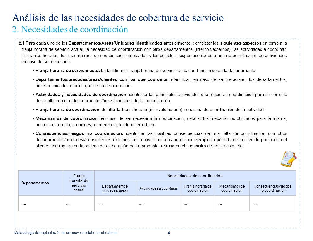 4 Análisis de las necesidades de cobertura de servicio 2. Necesidades de coordinación 2.1 Para cada uno de los Departamentos/Áreas/Unidades identifica