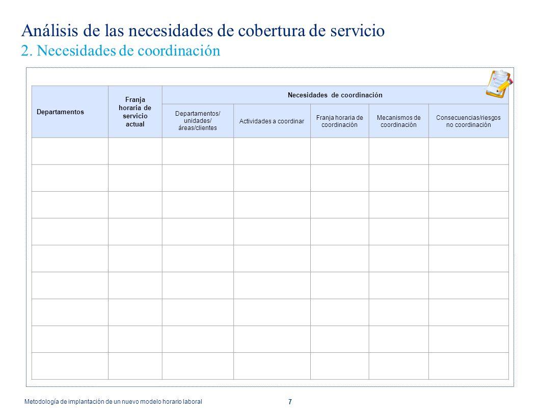 7 Análisis de las necesidades de cobertura de servicio 2. Necesidades de coordinación Departamentos Franja horaria de servicio actual Necesidades de c