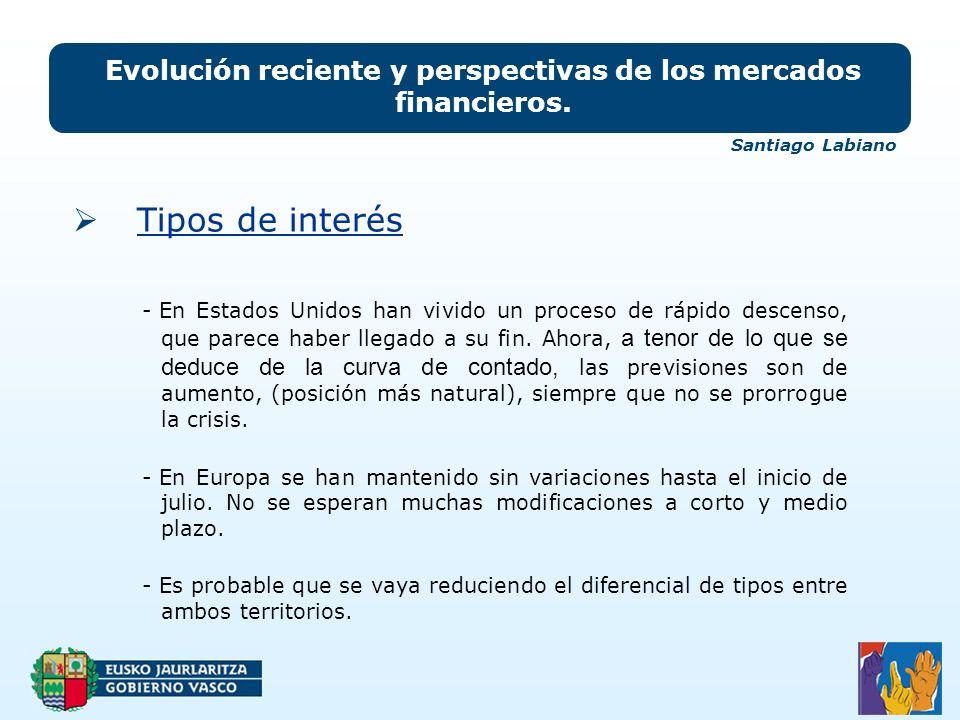 Tipos de interés Evolución reciente y perspectivas de los mercados financieros.