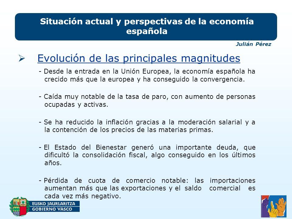 Situación actual y perspectivas de la economía española Evolución de las principales magnitudes - Desde la entrada en la Unión Europea, la economía española ha crecido más que la europea y ha conseguido la convergencia.