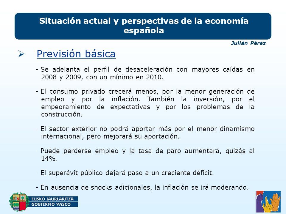 Situación actual y perspectivas de la economía española Previsión básica - Se adelanta el perfil de desaceleración con mayores caídas en 2008 y 2009, con un mínimo en 2010.