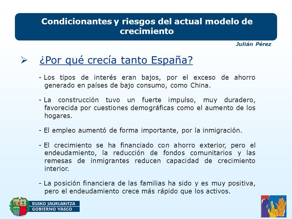 Condicionantes y riesgos del actual modelo de crecimiento ¿Por qué crecía tanto España.