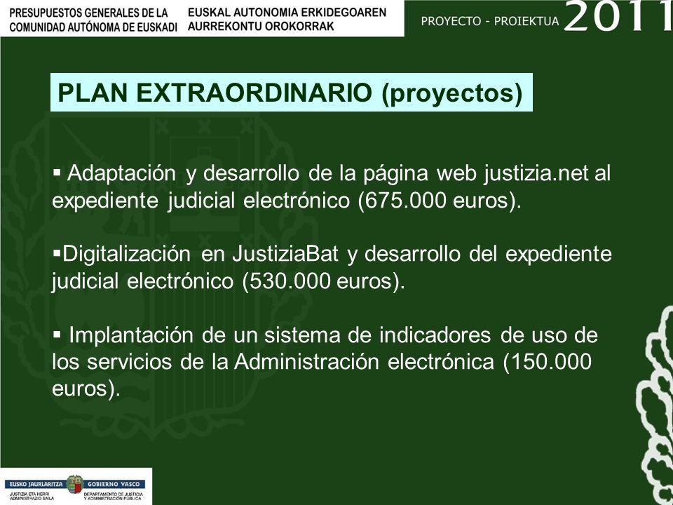 Adaptación y desarrollo de la página web justizia.net al expediente judicial electrónico (675.000 euros).