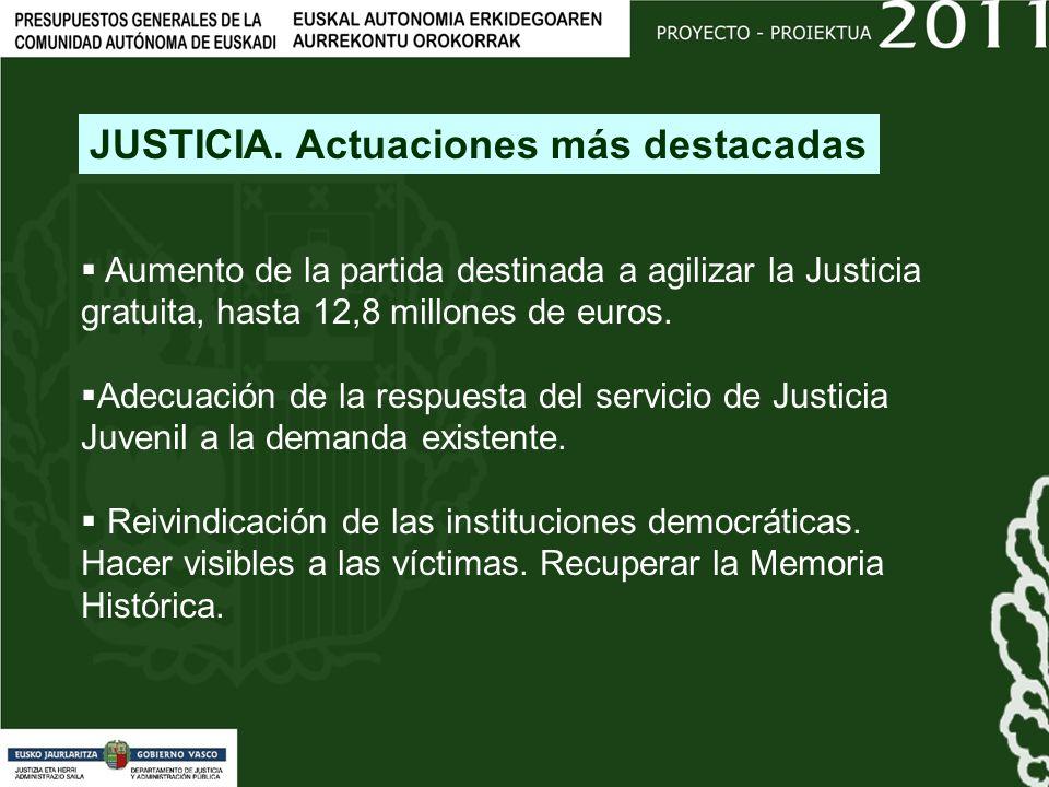 Aumento de la partida destinada a agilizar la Justicia gratuita, hasta 12,8 millones de euros.