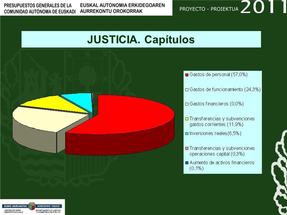 JUSTICIA. Capítulos