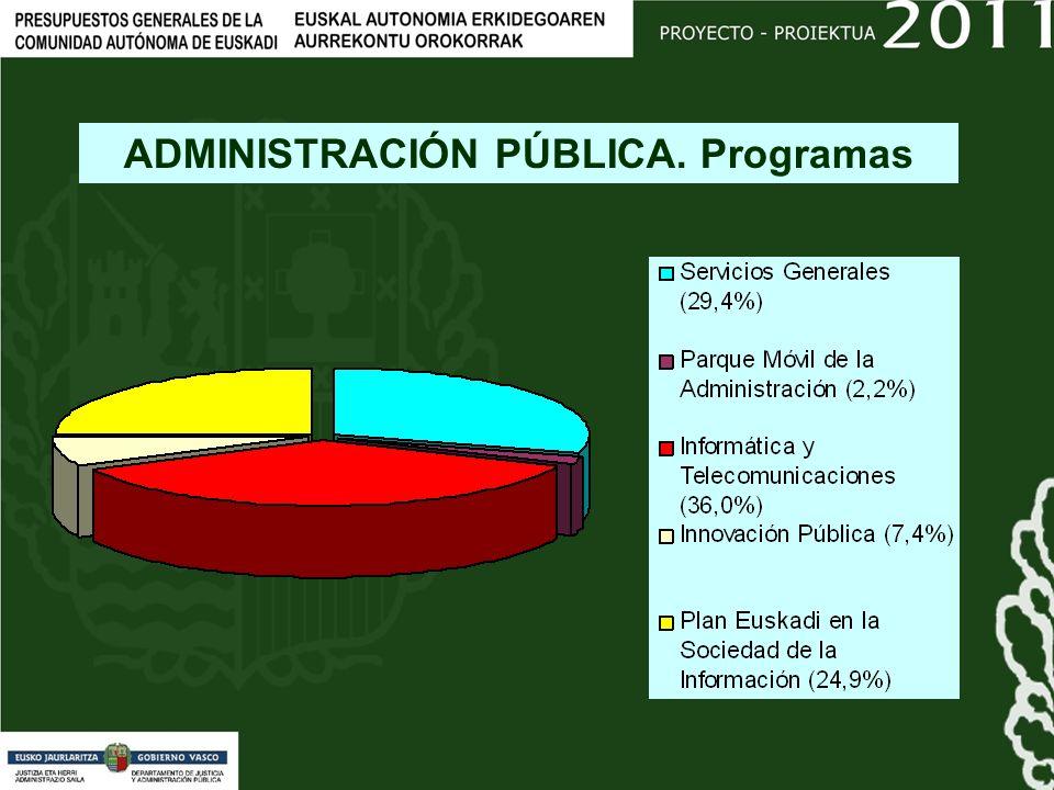 ADMINISTRACIÓN PÚBLICA. Programas