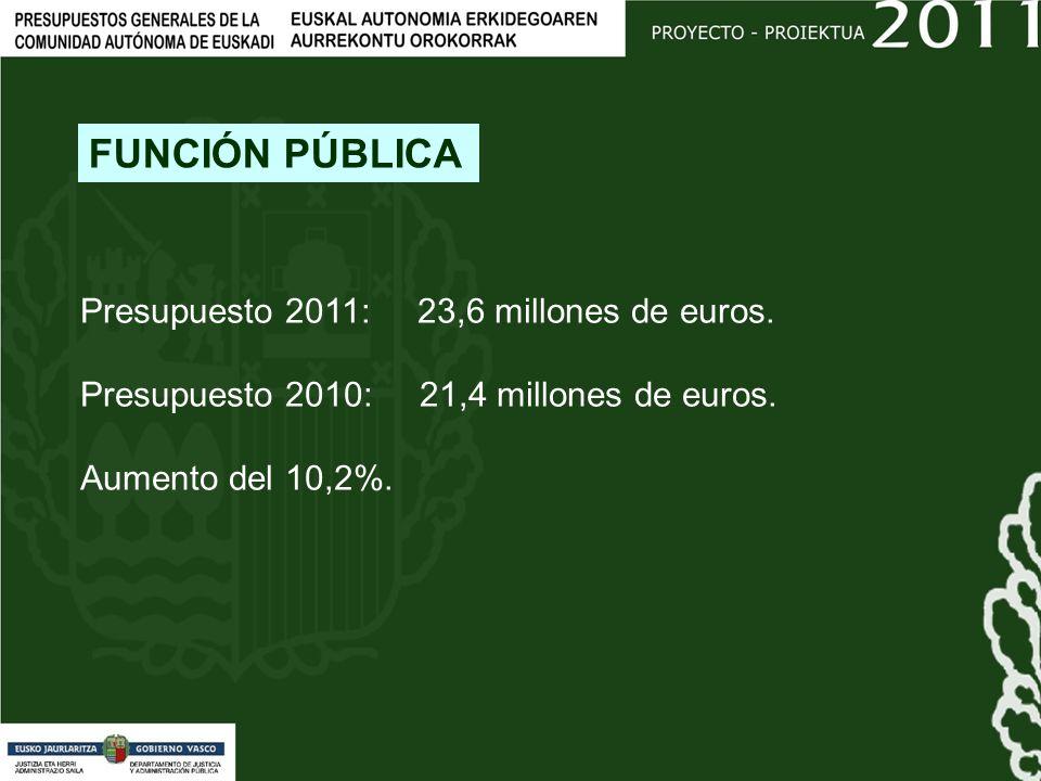 Presupuesto 2011: 23,6 millones de euros. Presupuesto 2010: 21,4 millones de euros.