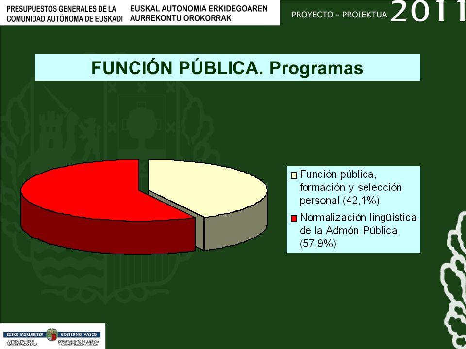 FUNCIÓN PÚBLICA. Programas