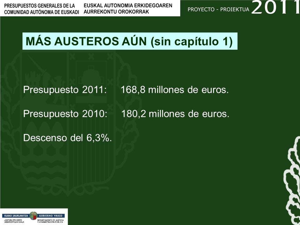 Presupuesto 2011: 168,8 millones de euros. Presupuesto 2010: 180,2 millones de euros.