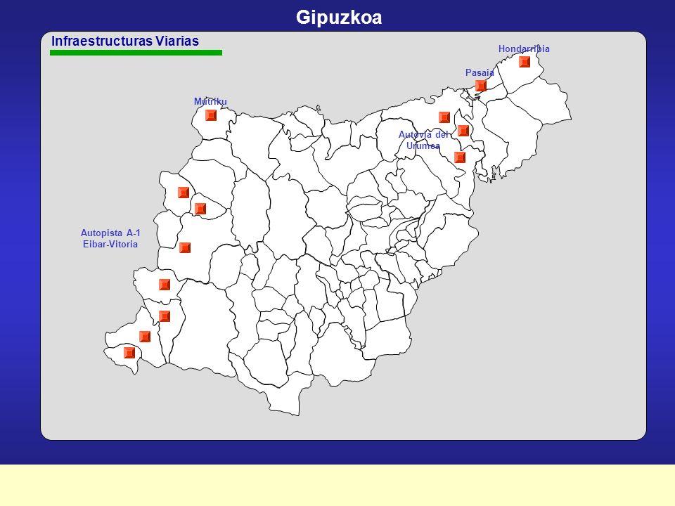 Plan Marco de Apoyo Financiero a la Inversión Pública 2003-2007 LURRALDE ETA JARDUN-ATALEN ARABERAKO PLANAREN INBERTSIOEN BANAKETA DISTRIBUCIÓN TERRITORIAL Y POR ÁREAS DE ACTUACIÓN DE LAS INVERSIONES DEL PLAN GIPUZKOA Miles de GIPUZKOA Infraestructuras viarias OO.HH.