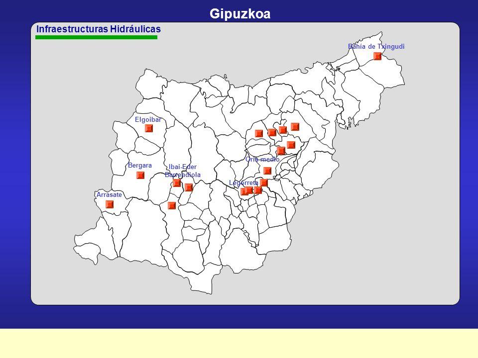 Plan Marco de Apoyo Financiero a la Inversión Pública 2003-2007 Gipuzkoa Infraestructuras Viarias Autopista A-1 Eibar-Vitoria Hondarribia Pasaia Mutriku Autovia del Urumea