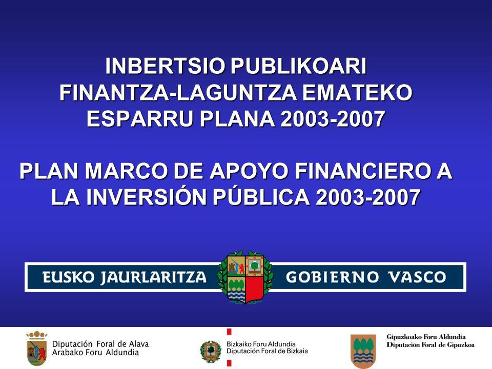Plan Marco de Apoyo Financiero a la Inversión Pública 2003-2007 Gipuzkoa Jarduera Nagusiak Principales Actuaciones Infraestructuras Viarias - Variante de Pasaia33.000 - Variante de la GI-131 de Donostia a Hernani (Autovía del Urumea)64.270 Infraestructuras Hidráulicas PLAN SANEAMIENTO ORIA MEDIO - Interceptor Legorreta-Irura-Andoain 25.898 - Estación Depuradora aguas residuales Oria Medio 7.970 RED PRINCIPAL SANEAMIENTO DE BERGARA - Estación Depuradora aguas residuales Bergara10.900 - Interceptor de Bergara y ramales complementarios 7.970 miles