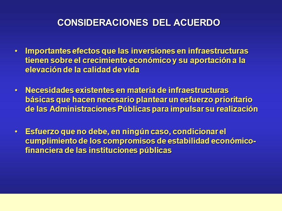 Plan Marco de Apoyo Financiero a la Inversión Pública 2003-2007 ORIGENDEL PLAN ORIGEN DEL PLAN Acuerdo del Consejo Vasco de Finanzas Públicas de 22 de julio de 2002Acuerdo del Consejo Vasco de Finanzas Públicas de 22 de julio de 2002