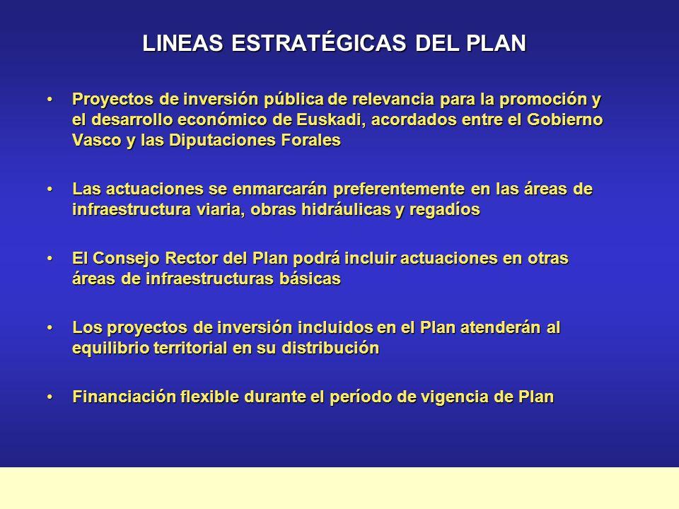 Plan Marco de Apoyo Financiero a la Inversión Pública 2003-2007 CONSIDERACIONES DEL ACUERDO Importantes efectos que las inversiones en infraestructuras tienen sobre el crecimiento económico y su aportación a la elevación de la calidad de vidaImportantes efectos que las inversiones en infraestructuras tienen sobre el crecimiento económico y su aportación a la elevación de la calidad de vida Necesidades existentes en materia de infraestructuras básicas que hacen necesario plantear un esfuerzo prioritario de las Administraciones Públicas para impulsar su realizaciónNecesidades existentes en materia de infraestructuras básicas que hacen necesario plantear un esfuerzo prioritario de las Administraciones Públicas para impulsar su realización Esfuerzo que no debe, en ningún caso, condicionar el cumplimiento de los compromisos de estabilidad económico- financiera de las instituciones públicasEsfuerzo que no debe, en ningún caso, condicionar el cumplimiento de los compromisos de estabilidad económico- financiera de las instituciones públicas