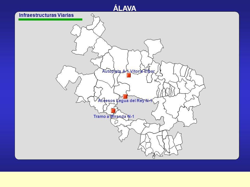 Plan Marco de Apoyo Financiero a la Inversión Pública 2003-2007 LURRALDE ETA JARDUN-ATALEN ARABERAKO PLANAREN INBERTSIOEN BANAKETA DISTRIBUCIÓN TERRITORIAL Y POR ÁREAS DE ACTUACIÓN DE LAS INVERSIONES DEL PLAN ÁLAVA Miles de ÁLAVA Infraestructuras viarias OO.HH.