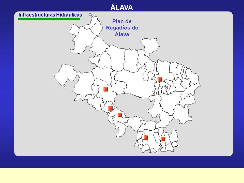 Plan Marco de Apoyo Financiero a la Inversión Pública 2003-2007 ÁLAVA Infraestructuras Viarias Autopista A-1 Vitoria-Eibar Accesos Legua del Rey N-1 Tramo a Miranda N-1