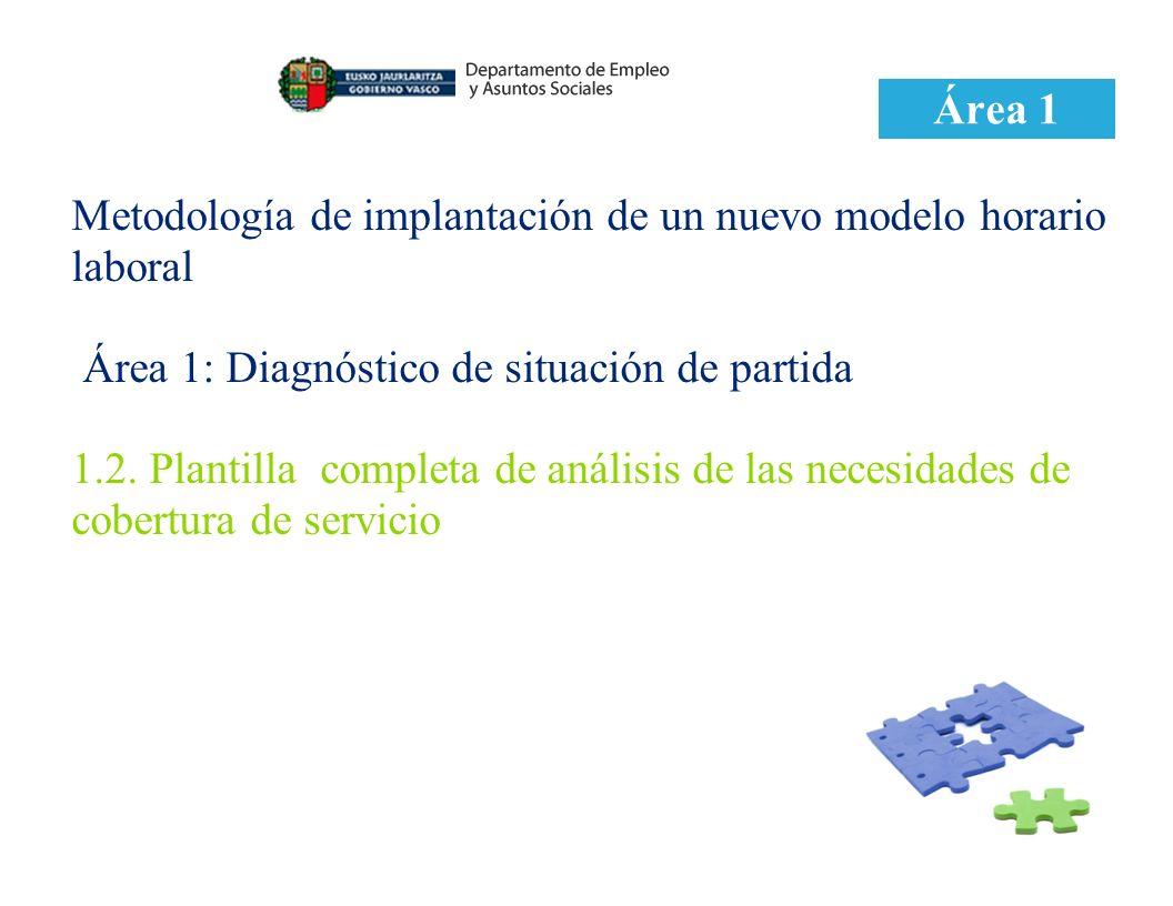 Metodología de implantación de un nuevo modelo horario laboral Área 1: Diagnóstico de situación de partida 1.2. Plantilla completa de análisis de las