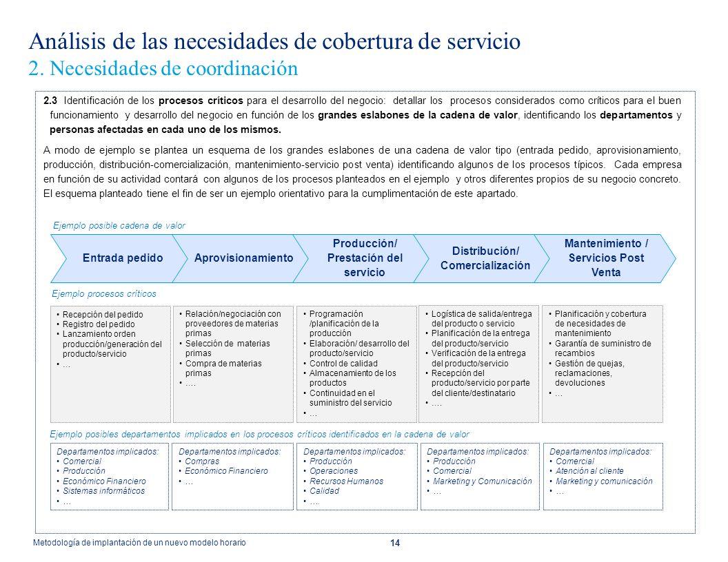14 Análisis de las necesidades de cobertura de servicio 2. Necesidades de coordinación 2.3 Identificación de los procesos críticos para el desarrollo