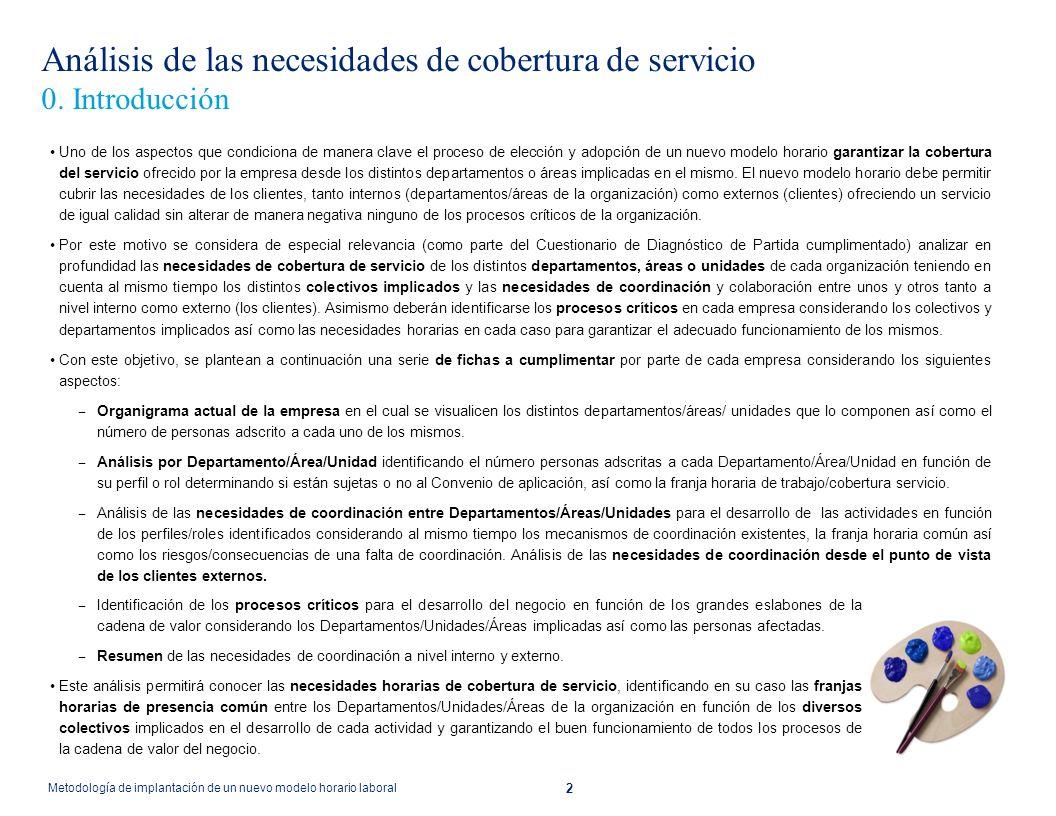 13 Análisis de las necesidades de cobertura de servicio 2.