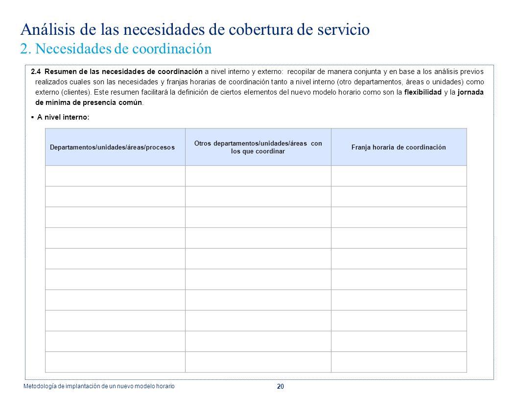 20 Análisis de las necesidades de cobertura de servicio 2. Necesidades de coordinación 2.4 Resumen de las necesidades de coordinación a nivel interno
