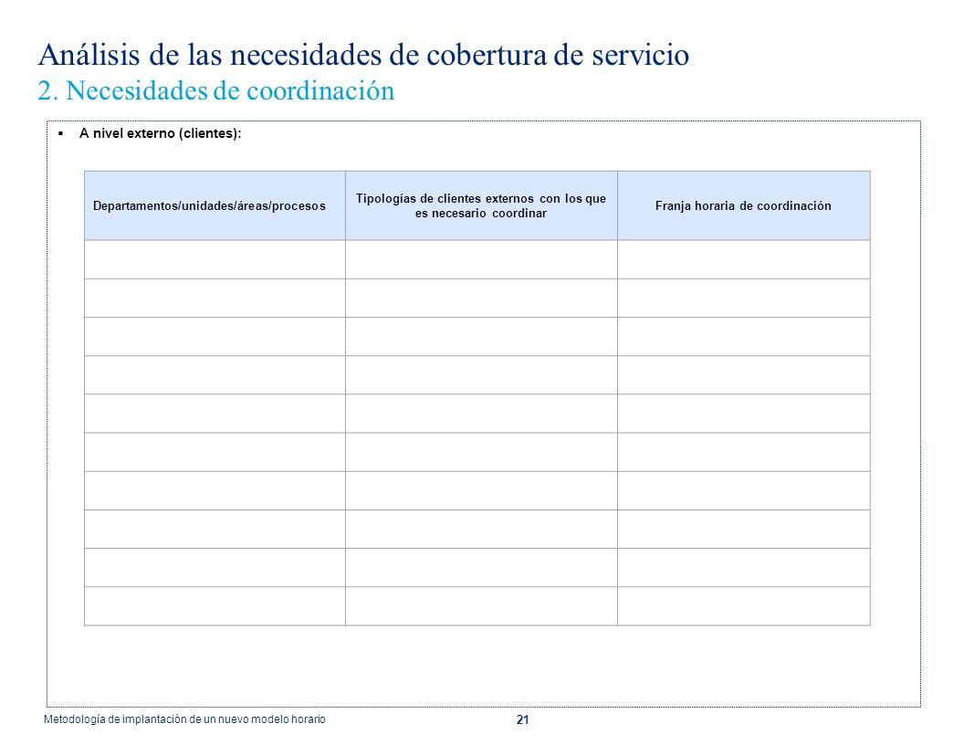 21 Análisis de las necesidades de cobertura de servicio 2. Necesidades de coordinación A nivel externo (clientes): Metodología de implantación de un n