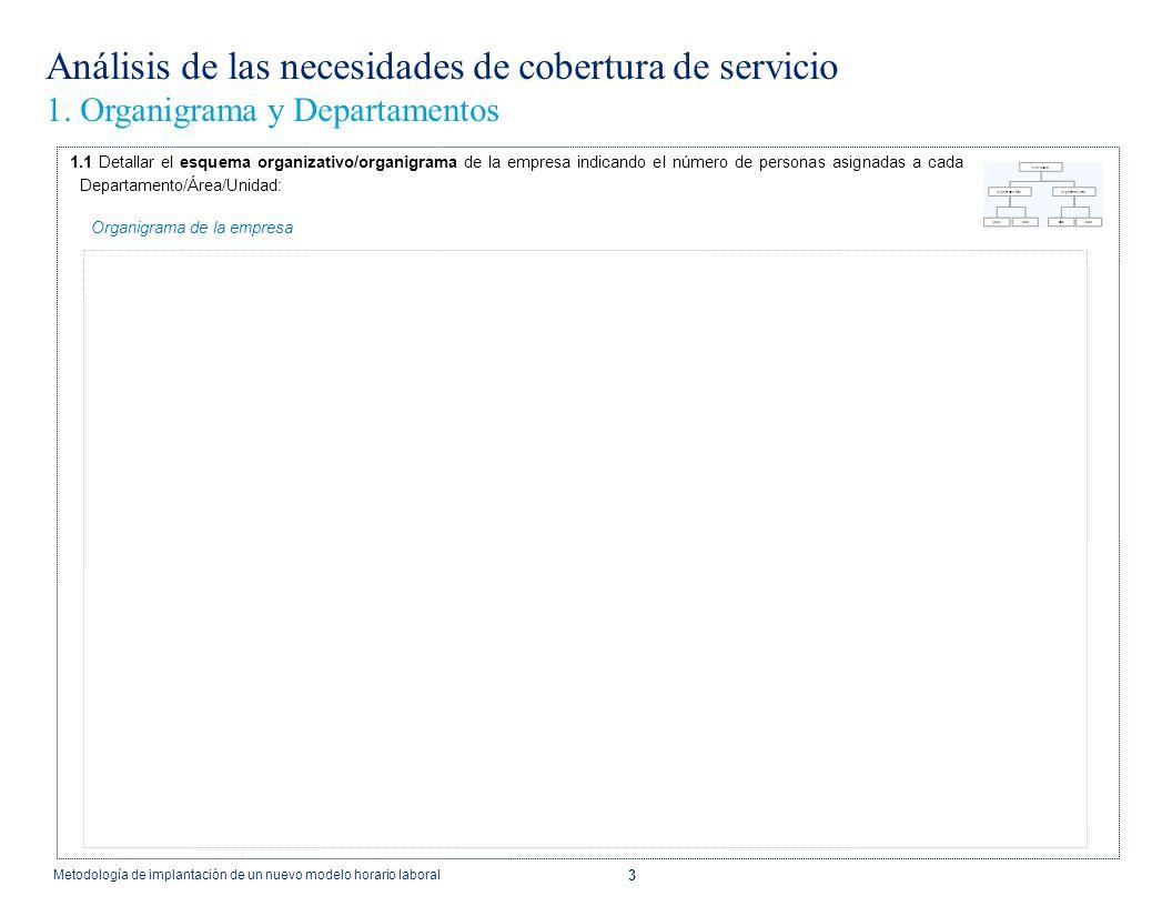 3 Análisis de las necesidades de cobertura de servicio 1. Organigrama y Departamentos 1.1 Detallar el esquema organizativo/organigrama de la empresa i