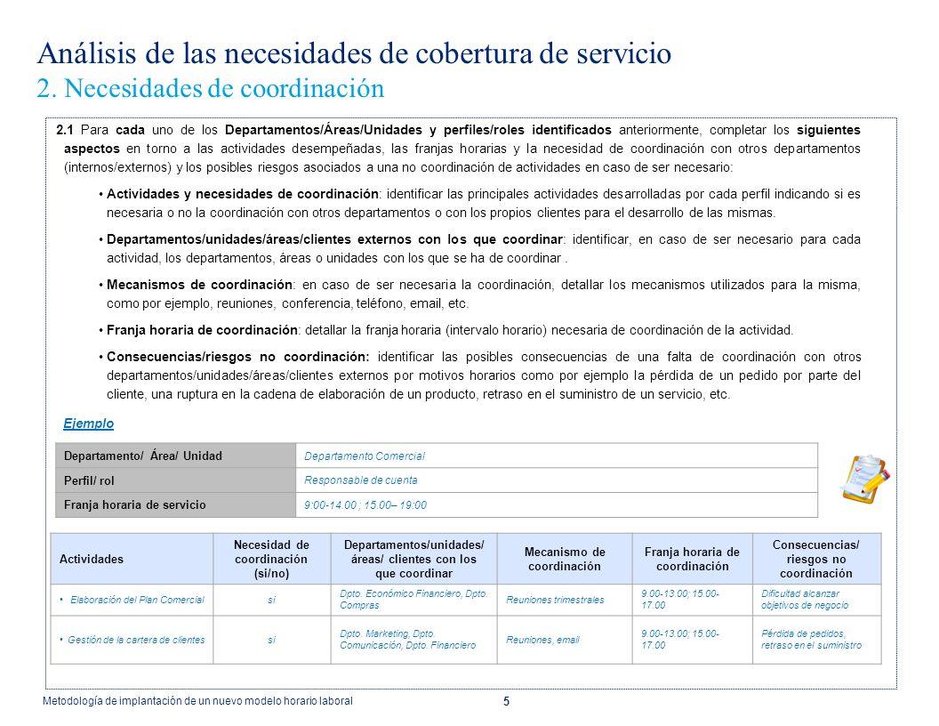 5 Análisis de las necesidades de cobertura de servicio 2. Necesidades de coordinación 2.1 Para cada uno de los Departamentos/Áreas/Unidades y perfiles