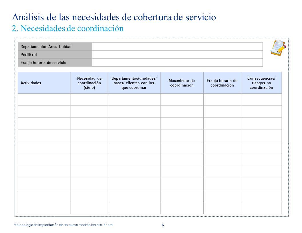 6 Análisis de las necesidades de cobertura de servicio 2. Necesidades de coordinación Departamento/ Área/ Unidad Perfil/ rol Franja horaria de servici