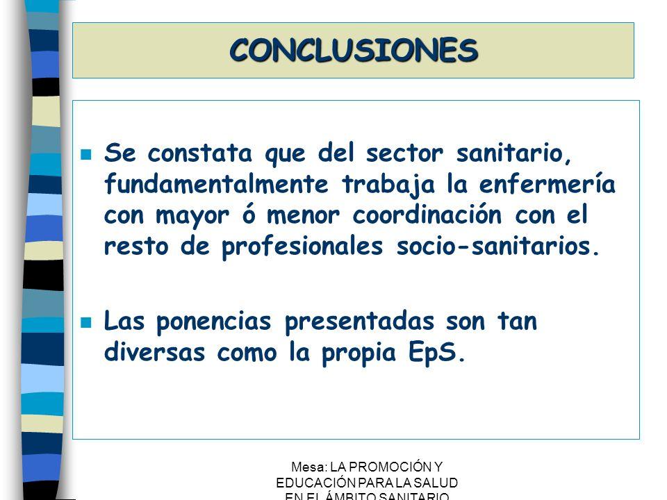 Mesa: LA PROMOCIÓN Y EDUCACIÓN PARA LA SALUD EN EL ÁMBITO SANITARIO CONCLUSIONES n Necesidad de coordinación y formación de grupos de trabajo para realizar Proyectos.