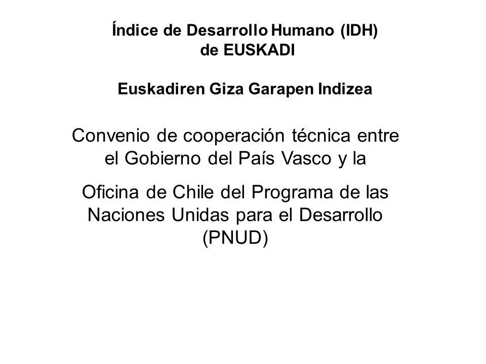 Índice de Desarrollo Humano (IDH) de EUSKADI Euskadiren Giza Garapen Indizea Convenio de cooperación técnica entre el Gobierno del País Vasco y la Ofi