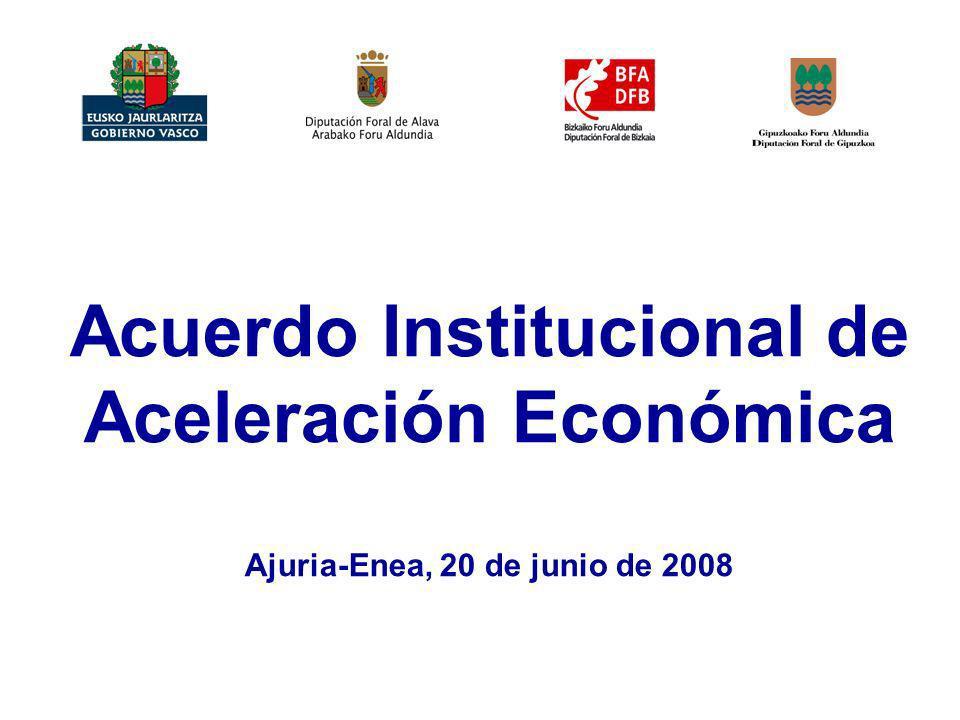 Acuerdo Institucional de Aceleración Económica Ajuria-Enea, 20 de junio de 2008