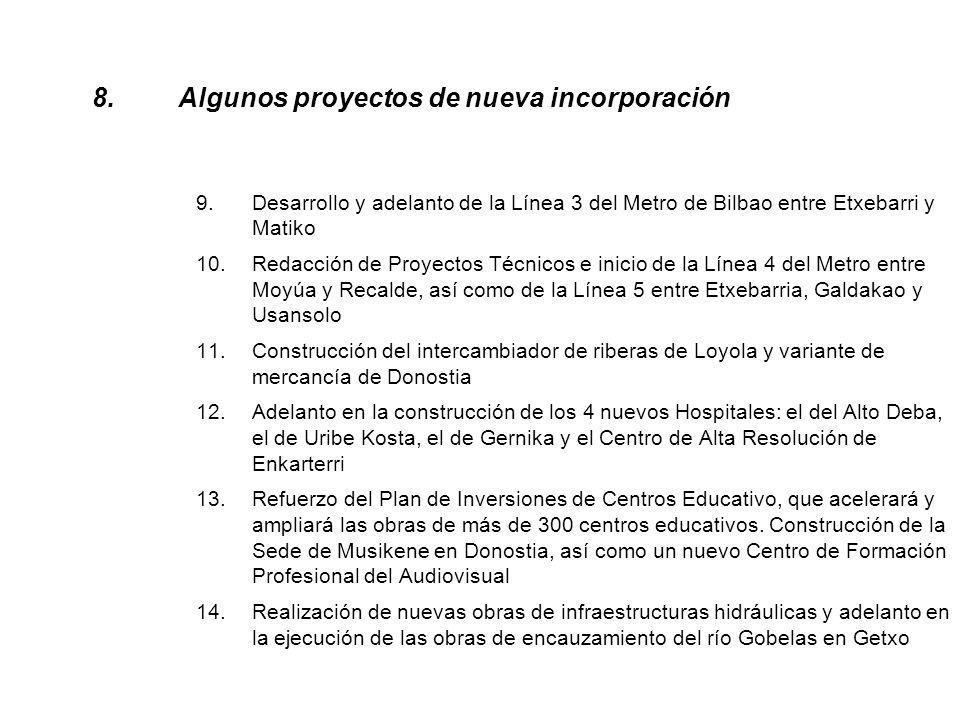 8.Algunos proyectos de nueva incorporación 9.Desarrollo y adelanto de la Línea 3 del Metro de Bilbao entre Etxebarri y Matiko 10.Redacción de Proyectos Técnicos e inicio de la Línea 4 del Metro entre Moyúa y Recalde, así como de la Línea 5 entre Etxebarria, Galdakao y Usansolo 11.Construcción del intercambiador de riberas de Loyola y variante de mercancía de Donostia 12.Adelanto en la construcción de los 4 nuevos Hospitales: el del Alto Deba, el de Uribe Kosta, el de Gernika y el Centro de Alta Resolución de Enkarterri 13.Refuerzo del Plan de Inversiones de Centros Educativo, que acelerará y ampliará las obras de más de 300 centros educativos.