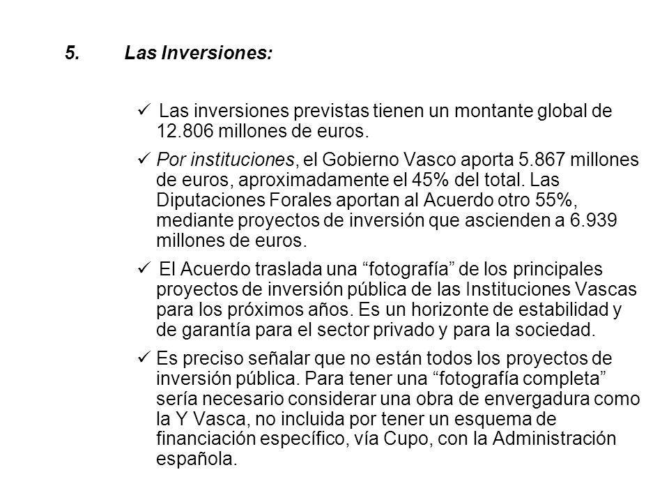 5.Las Inversiones: Las inversiones previstas tienen un montante global de 12.806 millones de euros.