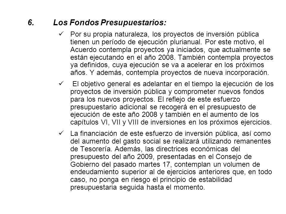 6.Los Fondos Presupuestarios: Por su propia naturaleza, los proyectos de inversión pública tienen un período de ejecución plurianual.